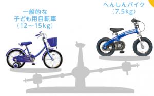 子ども自転車とへんしんバイク重さ比較