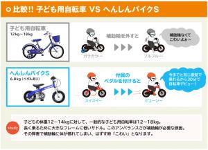 比較子ども自転車とへんしんバイクS